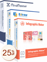 Edraw Max Bundle Discount Coupon