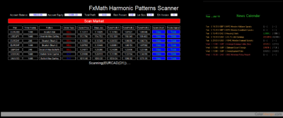 FxMath Harmonic Patterns Scanner Discount Coupon Screenshot