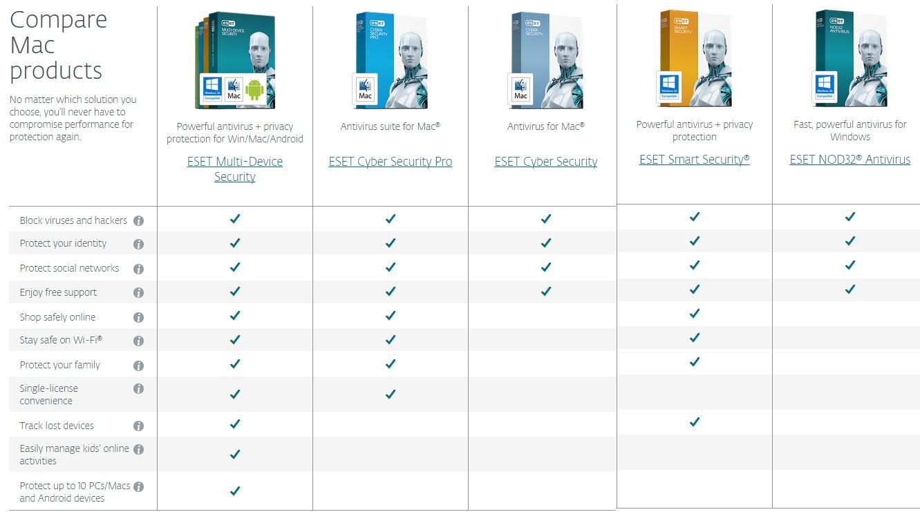 【割引クーポンあり】eset Smart Security Premium 20 Offに 世界的特価ソフト通販サイト