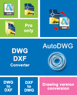 AutoDWG VectorNow Discount Coupon