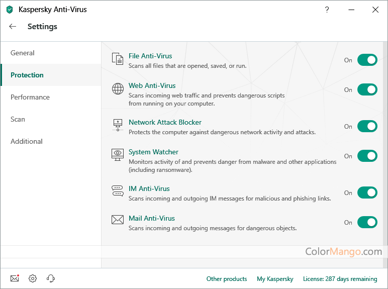 Kaspersky Anti-Virus Screenshot